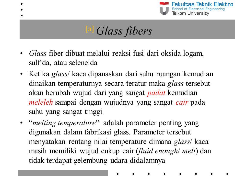 [a] Glass fibers Glass fiber dibuat melalui reaksi fusi dari oksida logam, sulfida, atau seleneida.